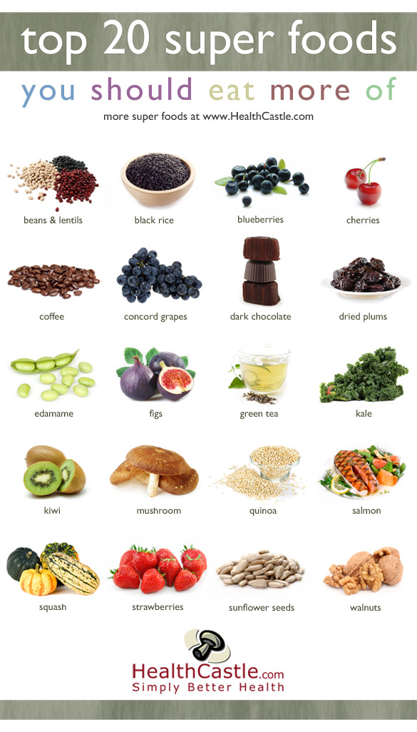 top20_super_foods_585
